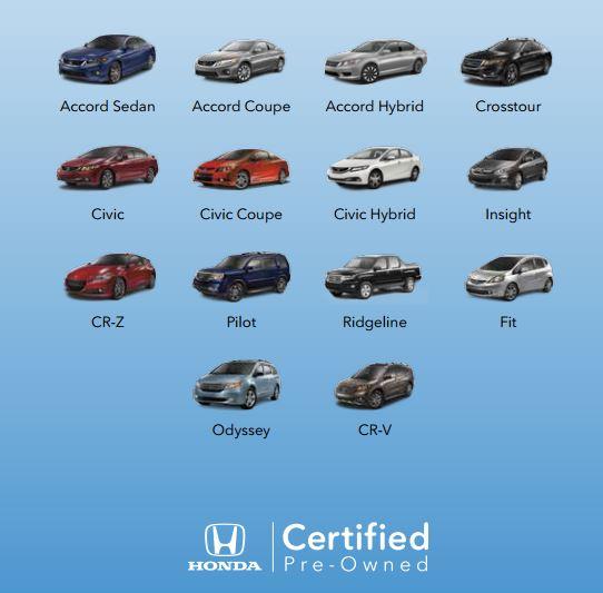 Certified Pre-owned Honda Greenville